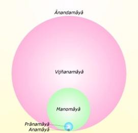 srivyuha.org